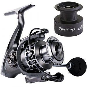 Spincast Fishing Reel